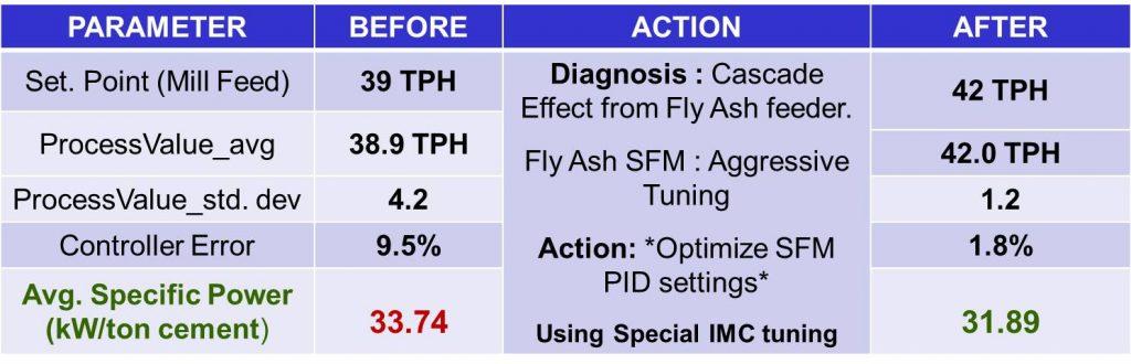 CaseStudy1_CMsppower